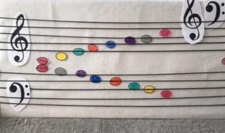5線譜のパネルシアターで線と間の関係を学びます