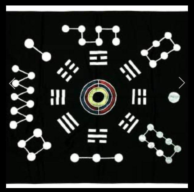 【六爻占術の話】運命を前もって知ることができるのか? | 世田谷区の電話占い鑑定師 昭晴