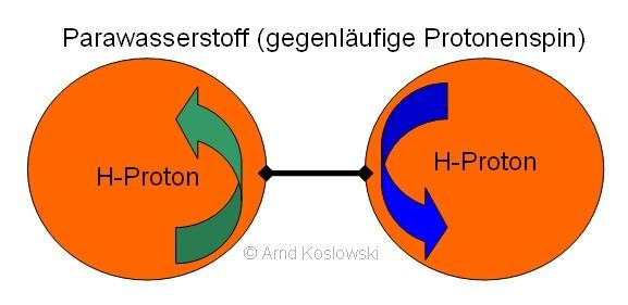 Parawasserstoff