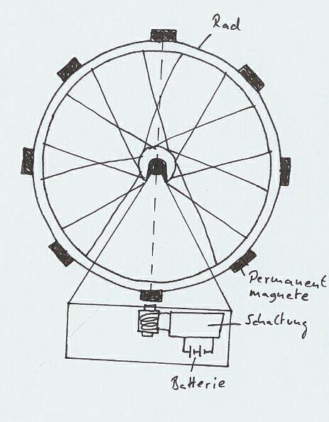 Bedini Magnetmotor