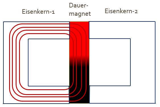 MEG-Magnetfeldeffekt 02