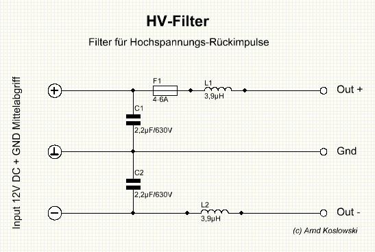 HV-Filter