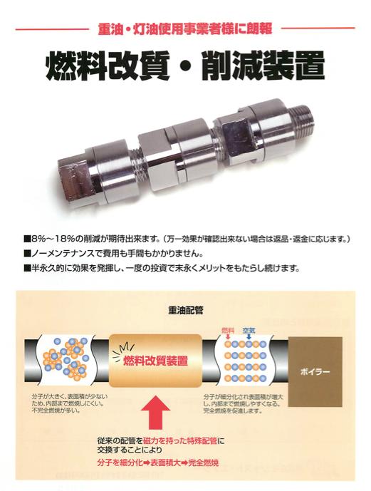燃料改質・削減装置