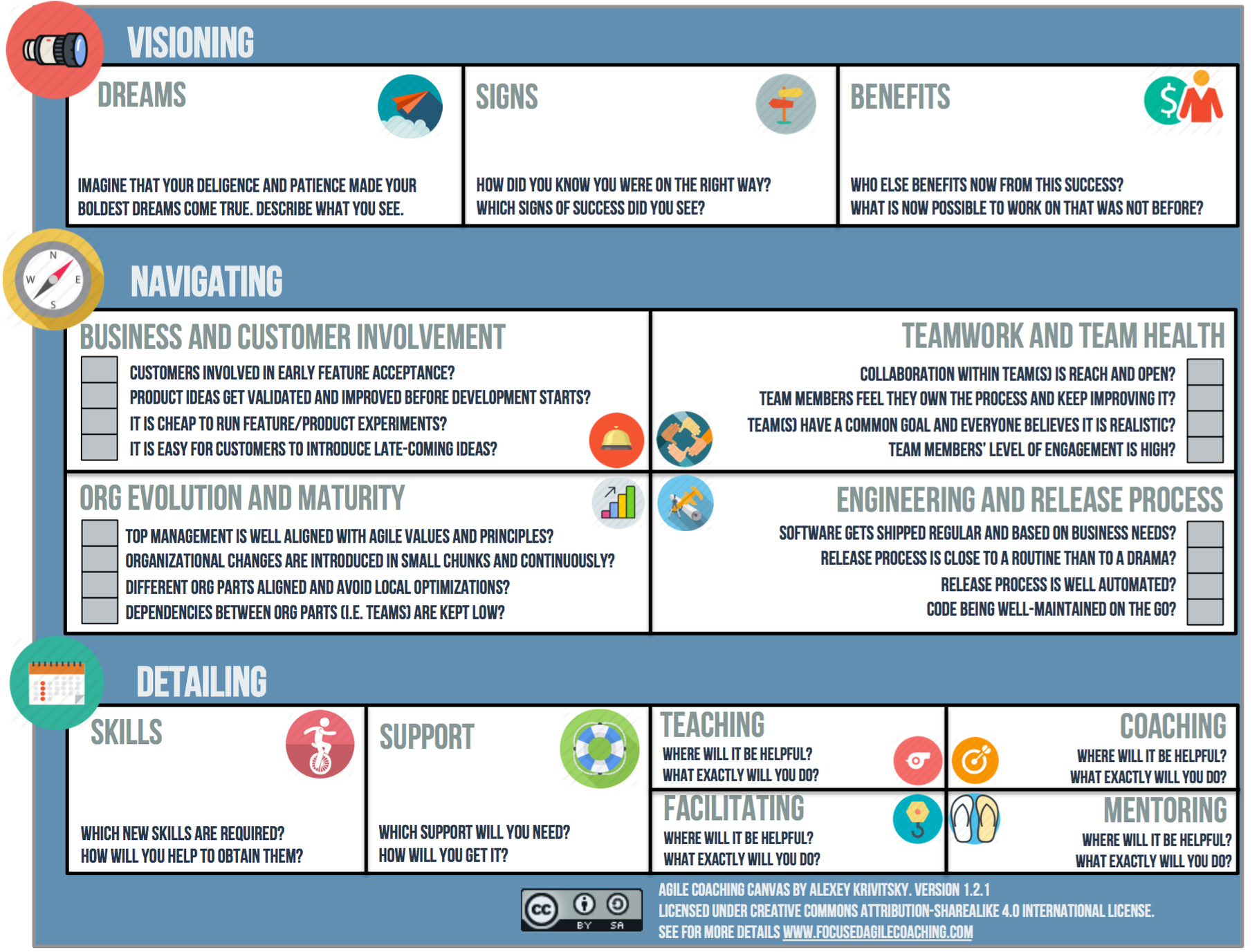 Agile Coaching in a Nutshell - This is what Agile Coaches