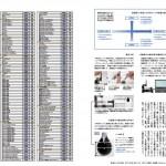 表面張力測定ページ