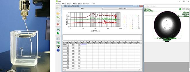 ライジングドロップ法による界面張力測定