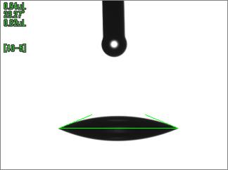 水の接触角(UV照射時間300sec)SUS304