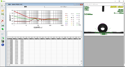 超撥水ワークの接触角測定画像(接触角140°)