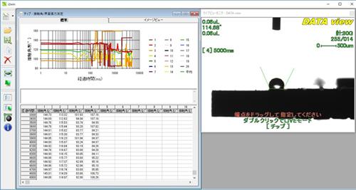 微細ワーク(電子部品)の接触角測定画像