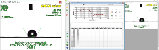 ワイヤー状ワークの接触角測定画像
