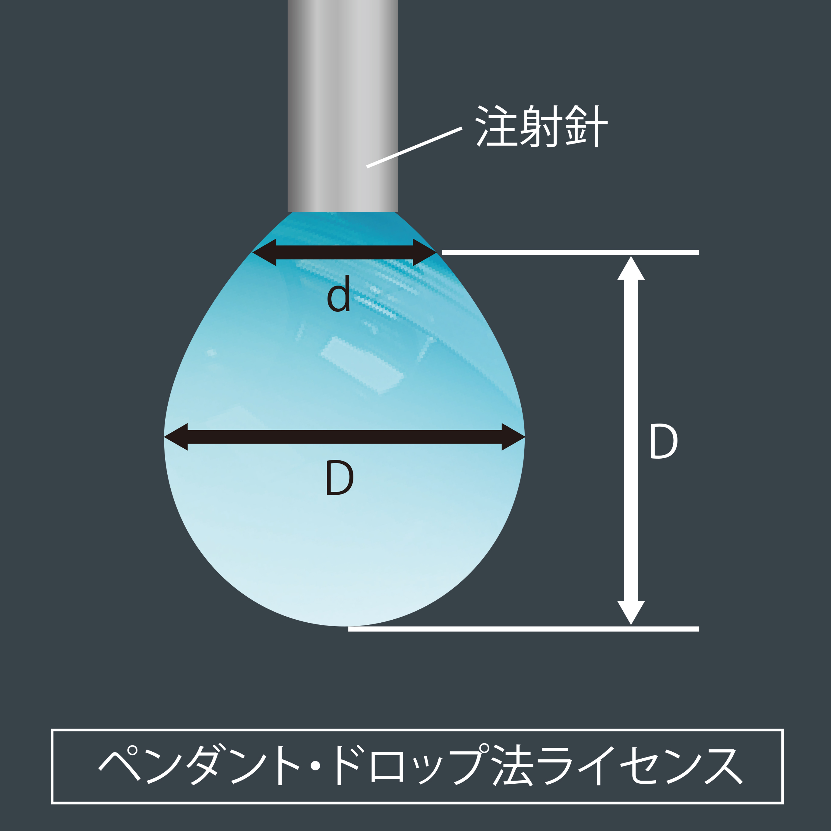 界面張力測定ライセンス画像