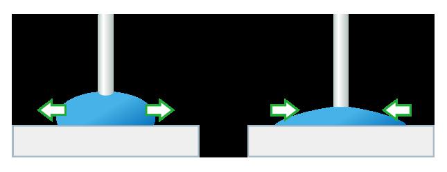 拡張収縮法説明イラスト