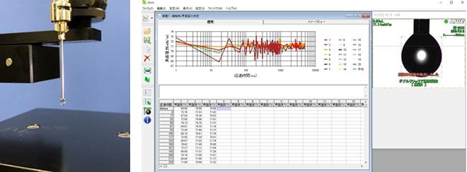 ペンダントドロップによる表面張力測定