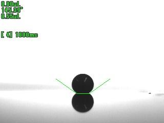 水銀 0.55μLの接触角画像