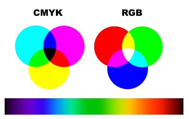 フルカラー、単色、マルチカラーの色を選ぶ