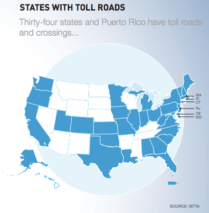Toll Road Tips - Tollsmart