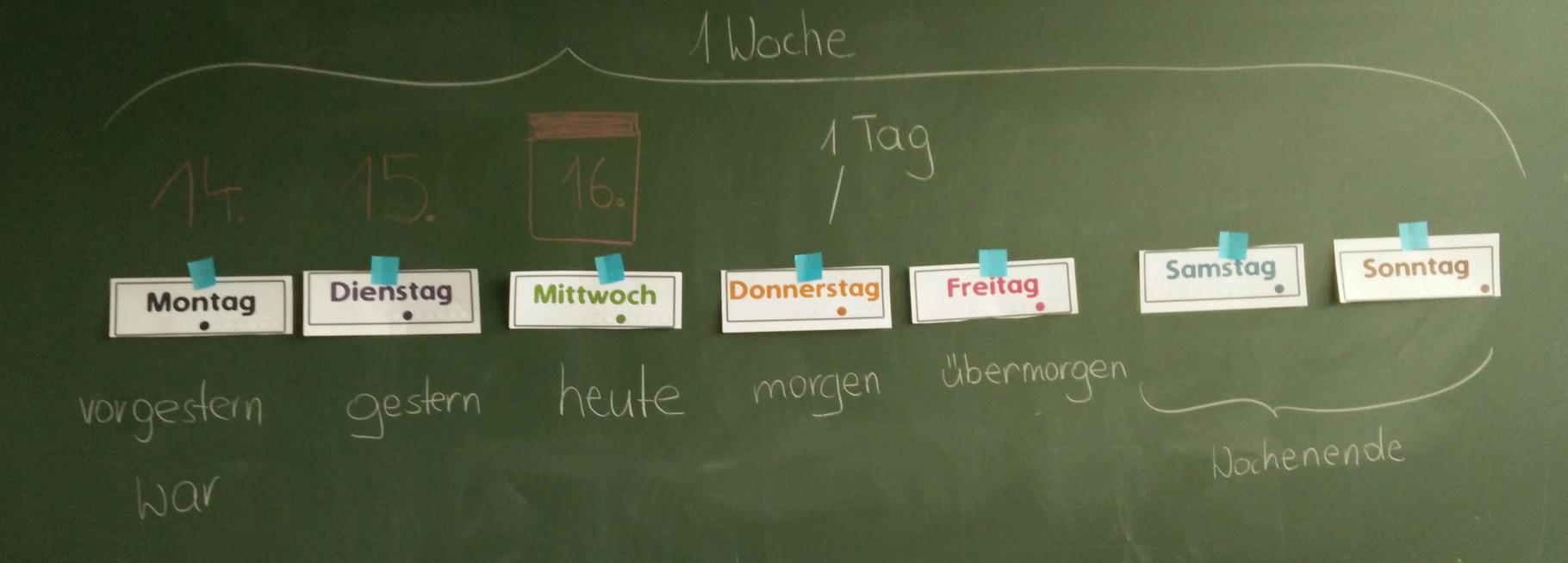 ordinalzahlen und pluralbildung deutsch4alle
