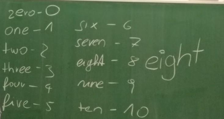 Englisch phrasen kennenlernen