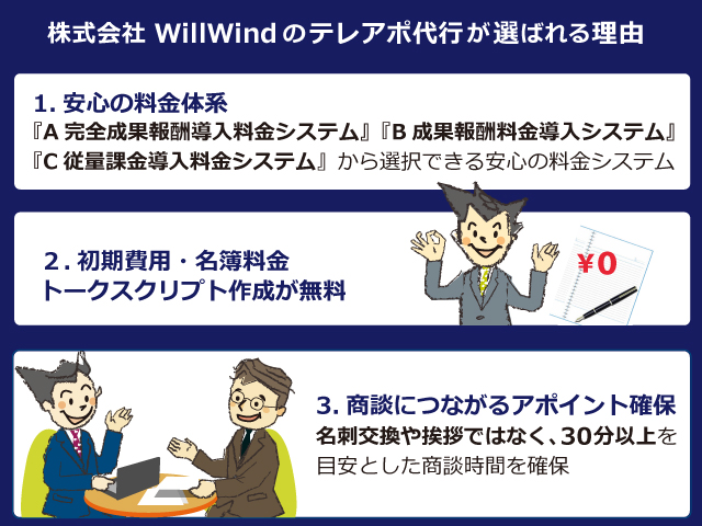 テレアポ代行株式会社WillWind  特長1