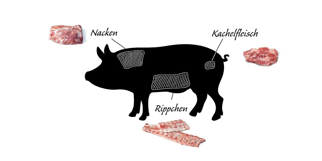 Special Cuts vom Schwein