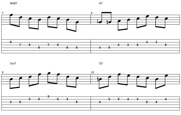 【初心者】ジャズギター入門:応用ソロフレーズ3