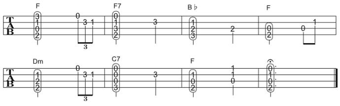 ソロウクレレの楽譜(タブ譜)アメイジング・グレイス 2 タブストック