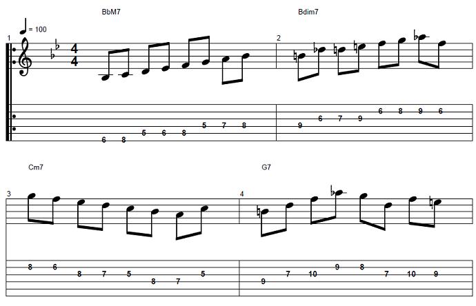 【初心者】ジャズギター入門:応用ソロフレーズ1