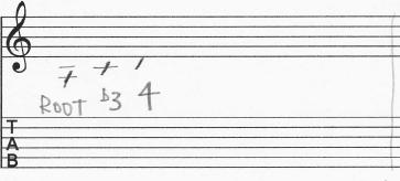 【初心者】ギターアドリブ講座 音型トレーニング Aマイナーペンタトニック 三音パターン①