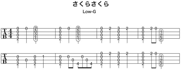 ソロウクレレの楽譜(タブ譜)さくらさくら(Low-G) 1 タブストック