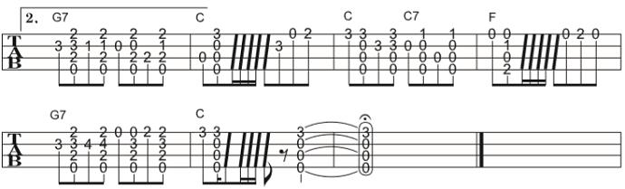 ソロウクレレの楽譜(タブ譜)森のくまさん 3 タブストック