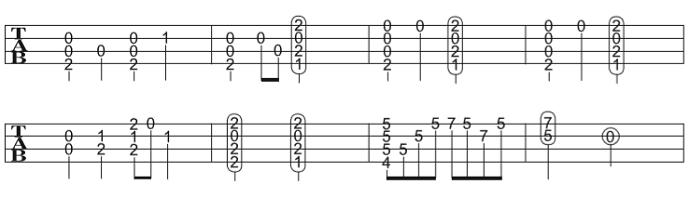 ソロウクレレの楽譜(タブ譜)さくらさくら(High-G) 2 タブストック