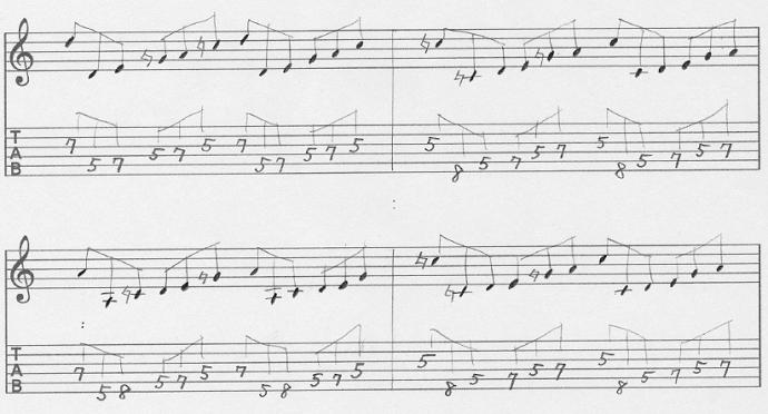 【初心者】ギターアドリブ入門講座 三連符トレーニング(3)2