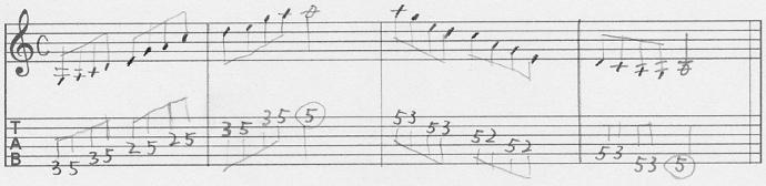 【初心者】ギターアドリブ入門講座 フィンガーボードの把握1