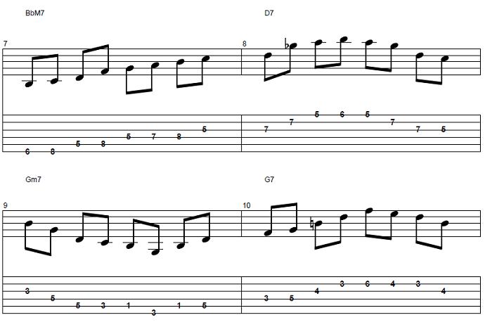 【初心者】ジャズギター入門:応用ソロフレーズ後半3