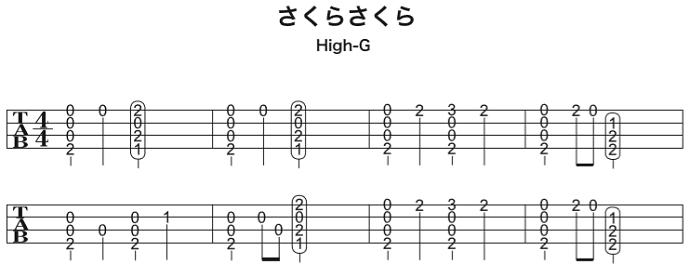 ソロウクレレの楽譜(タブ譜)さくらさくら(High-G) 1 タブストック