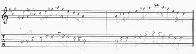 【初心者】ギターアドリブ入門講座 三連符トレーニング2-2