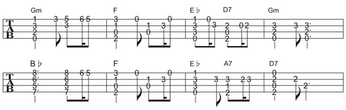 ソロウクレレの楽譜(タブ譜)グリーンスリーブス 2 タブストック