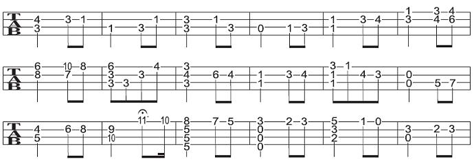 ソロウクレレの楽譜(タブ譜)愛のあいさつ 2 タブストック