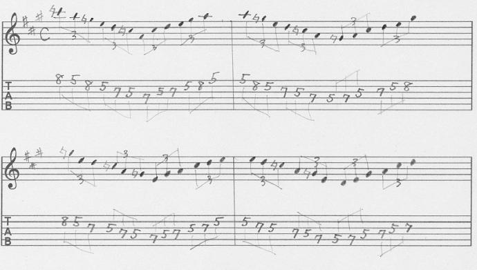 【初心者】ギターアドリブ入門講座 三連符トレーニング3-1