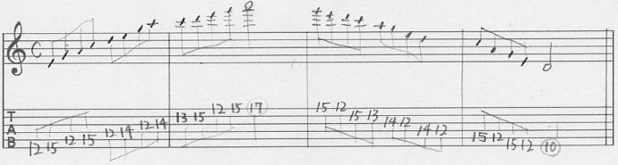 【初心者】ギターアドリブ入門講座 フィンガーボードの把握4