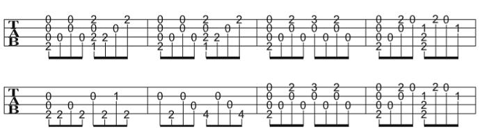 ソロウクレレの楽譜(タブ譜)さくらさくら(Low-G) 3 タブストック