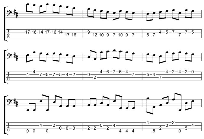 ベース カノン 楽譜 タブ譜 3