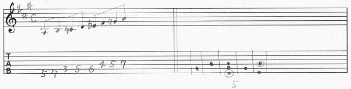 【初心者】ギターアドリブ入門講座 ブルーノート Aブルーノートスケール