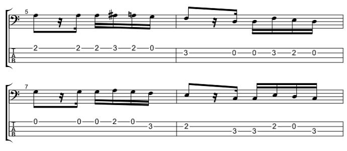 ベース楽譜(タブ譜)24のカプリース 第24番 2