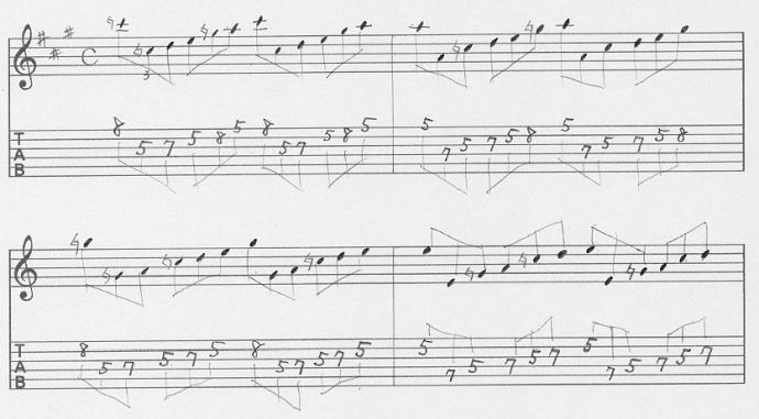 【初心者】ギターアドリブ入門講座 三連符トレーニング(3)1