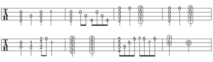 ソロウクレレの楽譜(タブ譜)さくらさくら(Low-G) 2 タブストック