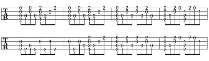 ソロウクレレの楽譜(タブ譜)さくらさくら(High-G) 3 タブストック