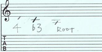 【初心者】ギターアドリブ講座 音型トレーニング4-b3-root