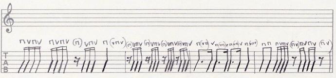 【初心者】リズムギター カッティング リズム練習2