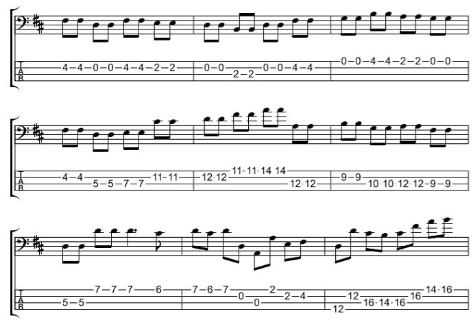 ベース カノン 楽譜 タブ譜 2